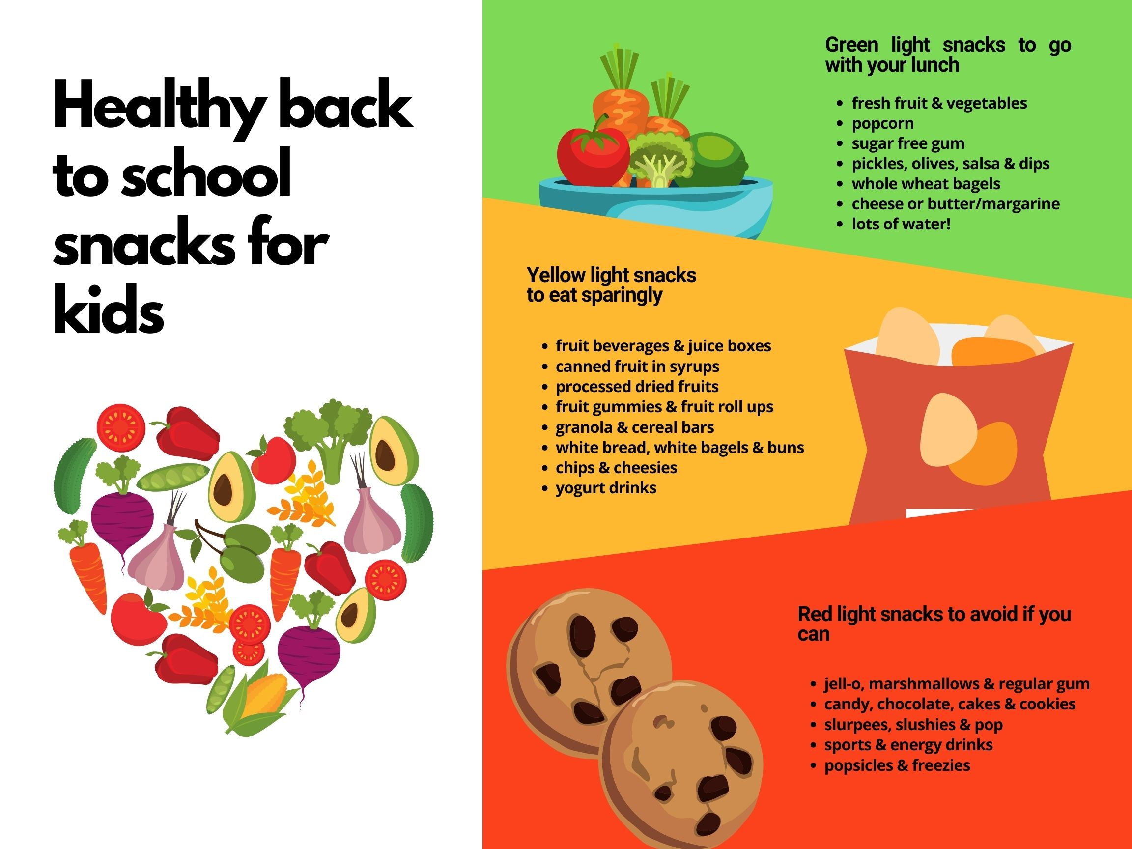 Healthy back to school snacks for kids